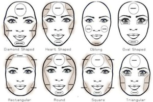 Face Shapes - Contouring